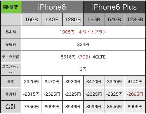 iPhone66plus
