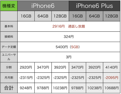 iPhone66plus