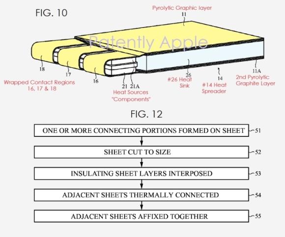 Apple-Patent-heat.jpg