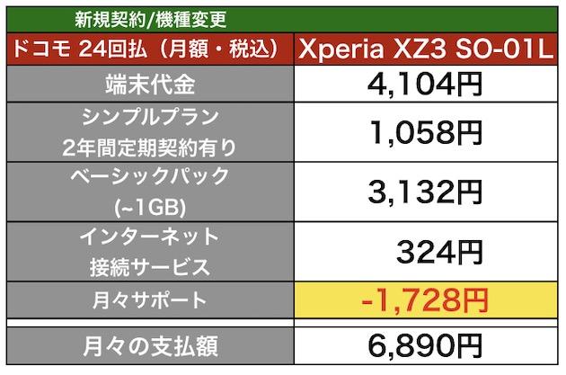 XperiaXZ3_docomo03N.jpg