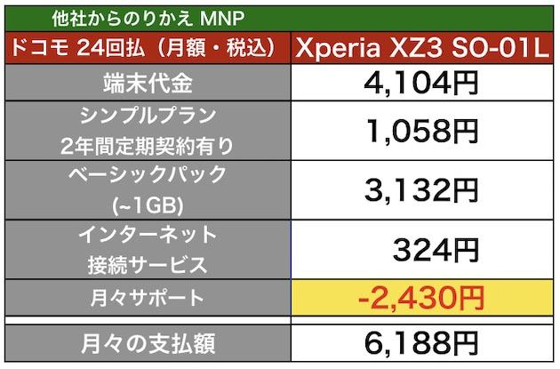 XperiaXZ3_docomo04N.jpg