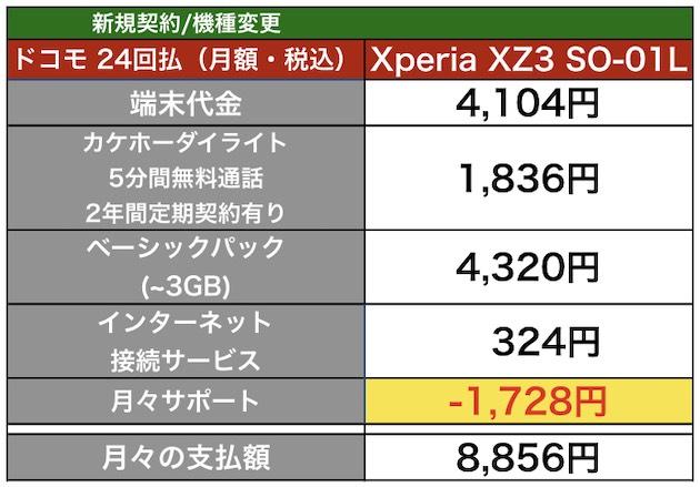 XperiaXZ3_docomo05N.jpg