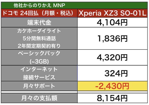 XperiaXZ3_docomo06N.jpg