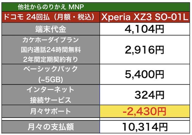 XperiaXZ3_docomo08N.jpg