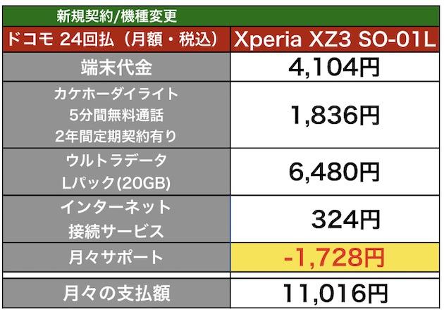 XperiaXZ3_docomo09N.jpg