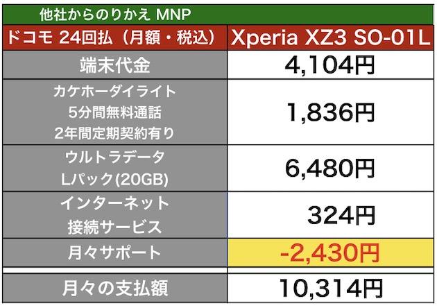XperiaXZ3_docomo10N.jpg