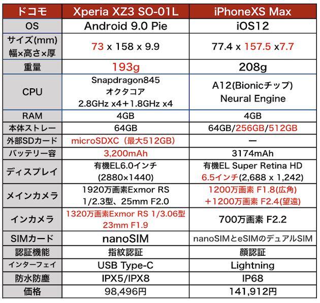 XperiaXZ3_docomo11.jpg
