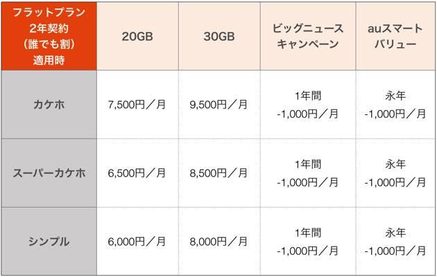 au_iphone8_flat.jpg