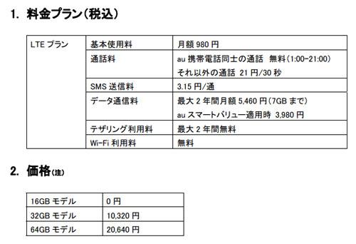 iPhone5au価格