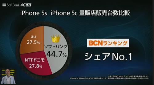 孫さんがソフトバンクのiPhone5s ゴールド・シルバーの在庫状況について答える