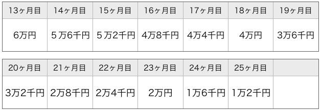 dciphonex25.jpg
