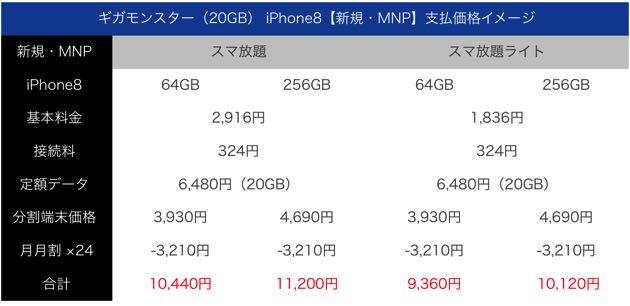 gigamonster_iphone8_sinki_mnp_kakaku.jpg