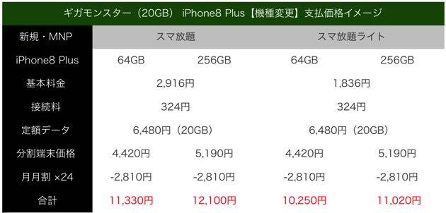 gigamonster_iphone8plus_kisyuhen_kakaku.jpg