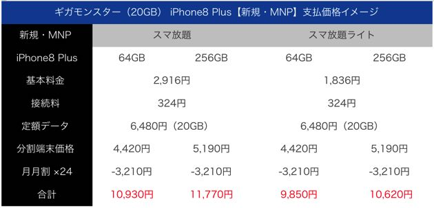 gigamonster_iphone8plus_sinki_mnp_kakaku.jpg