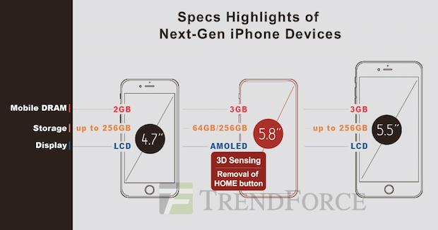 次期「iPhone8」のワイヤレス充電対応はどうなる?!Broadcomと提携か