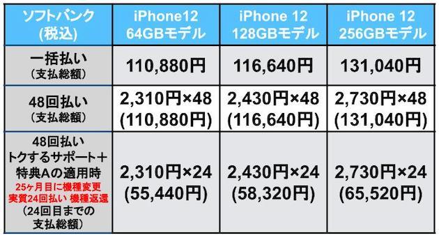 iPhone12Softbank支払額_1.jpg