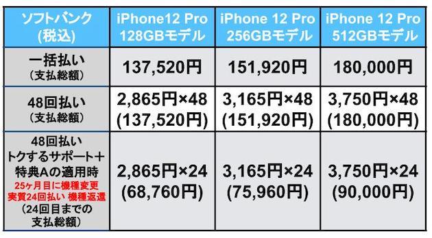 iPhone12Softbank支払額_2.jpg