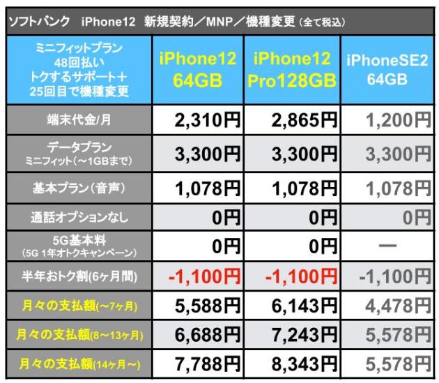 iPhone12Softbank支払額_3.jpg