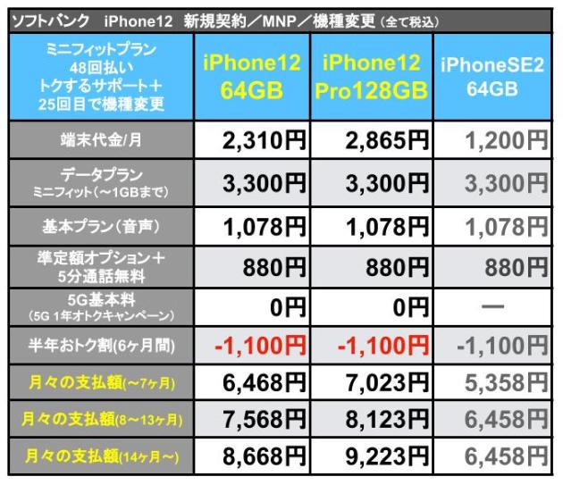 iPhone12Softbank支払額_4.jpg
