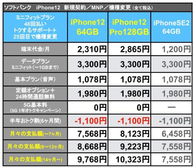 iPhone12Softbank支払額_5.jpg