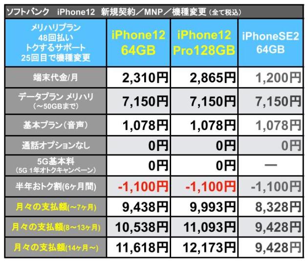 iPhone12Softbank支払額_6.jpg