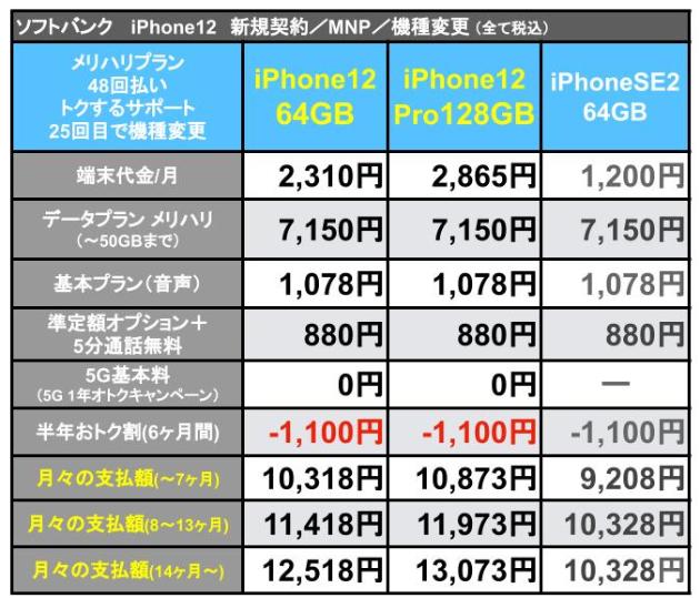 iPhone12Softbank支払額_7.jpg