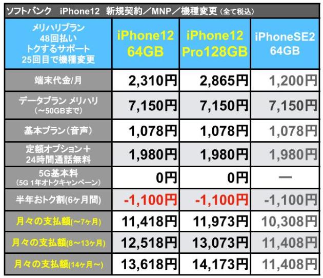 iPhone12Softbank支払額_8.jpg