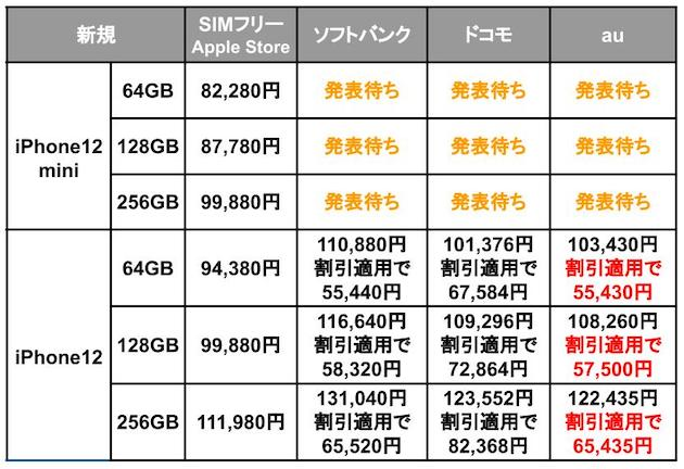 iPhone12_端末価格比較_1.jpg
