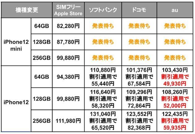 iPhone12_端末価格比較_3.jpg