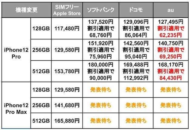 iPhone12_端末価格比較_4.jpg