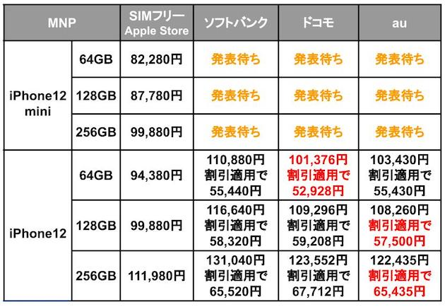 iPhone12_端末価格比較_5.jpg