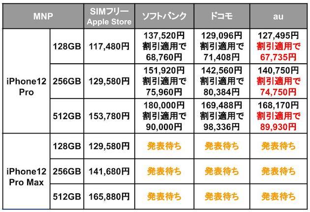 iPhone12_端末価格比較_6.jpg