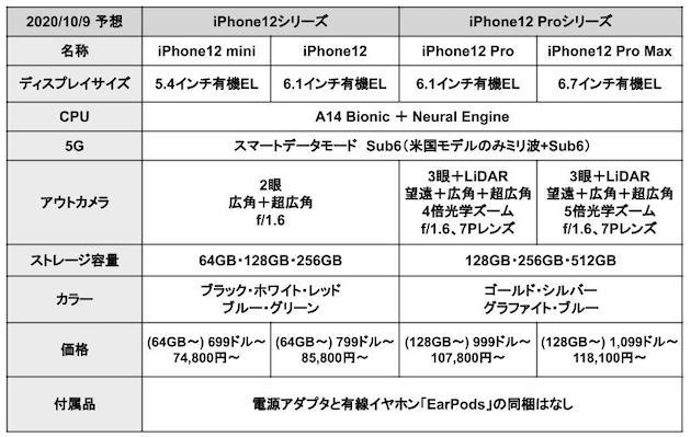 iPhone12_1010_1.jpg