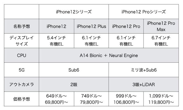 iPhone12_20200503_1.jpg