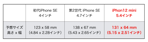 iPhone12_202005103.jpg