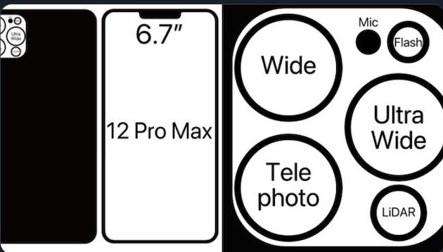 iPhone12は2段階の発売日になる?5.4インチiPhone12と6.7インチiPhone12 Pro Maxの発売が遅い?