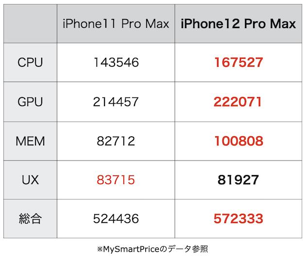 iPhone12_20200918_1.jpeg