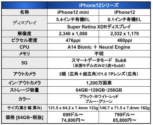 iPhone12_20201014_11.jpg