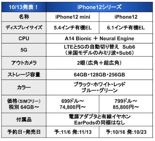 iPhone12_20201014_5.jpg
