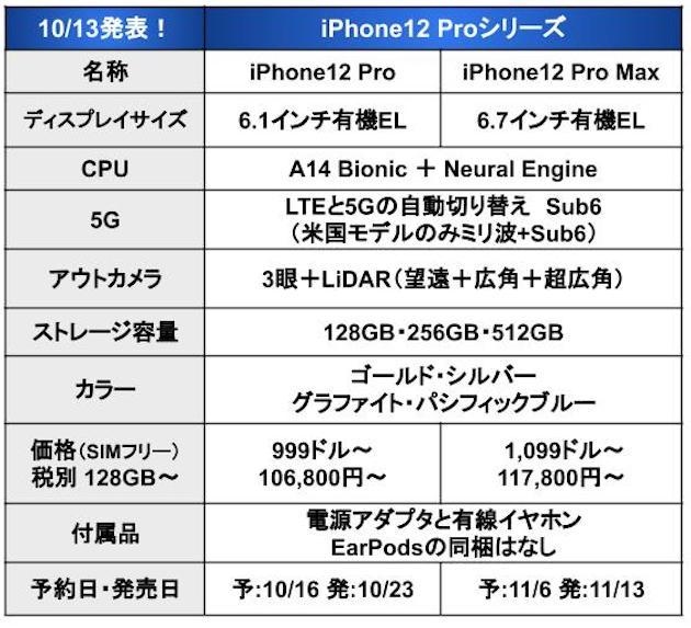 iPhone12_20201014_7.jpg