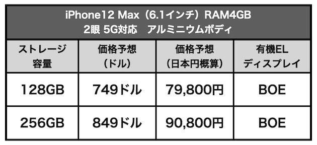 iPhone12_2020_0512_4.jpg