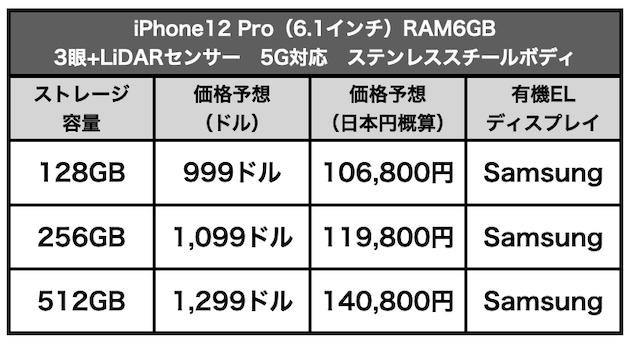 iPhone12_2020_0512_5.jpg