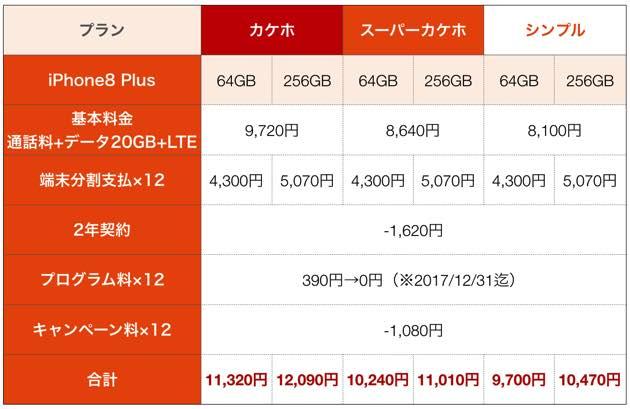 iPhone8p_au_kakaku.jpg