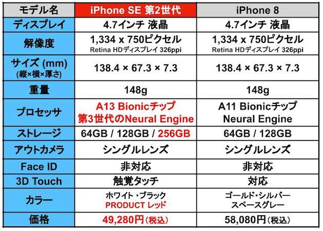 iPhoneSE2020_20200416_1.jpg