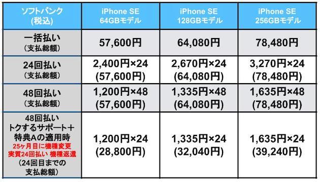 iPhoneSE2020_SB_1.jpg