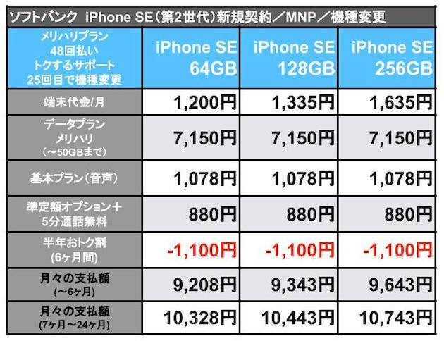 iPhoneSE2020_SB_10.jpg