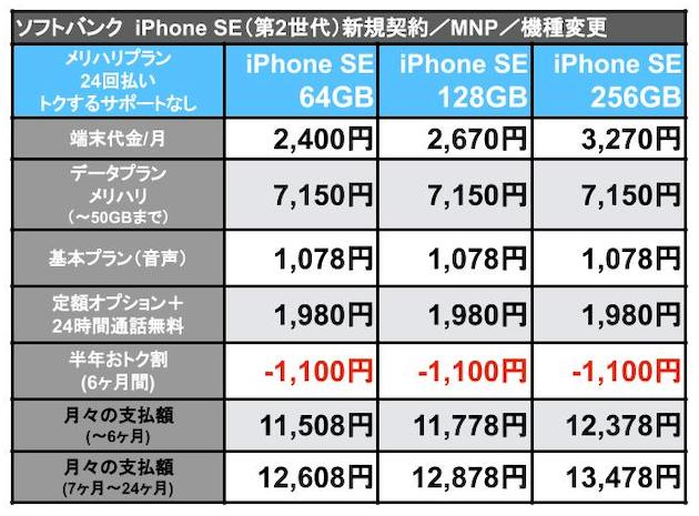 iPhoneSE2020_SB_13.jpg