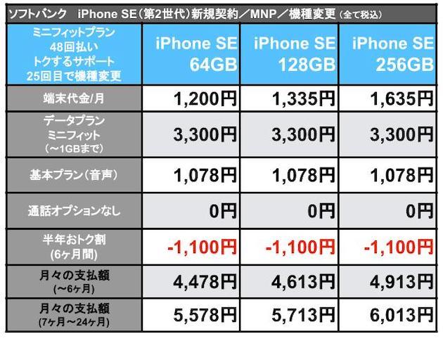iPhoneSE2020_SB_2.jpg