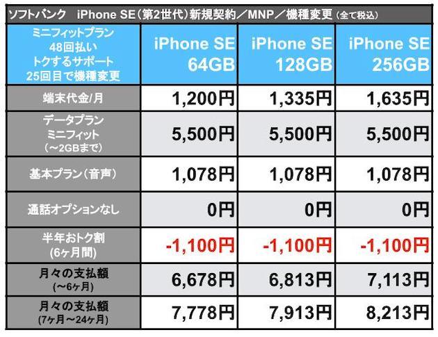iPhoneSE2020_SB_3.jpg