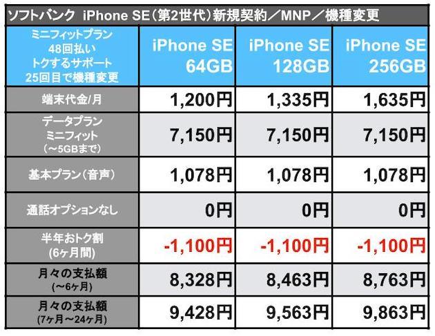 iPhoneSE2020_SB_4.jpg